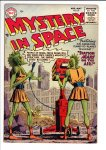Mystery in Space #25 VF (8.0)