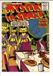 Mystery in Space #32 VF+ (8.5)